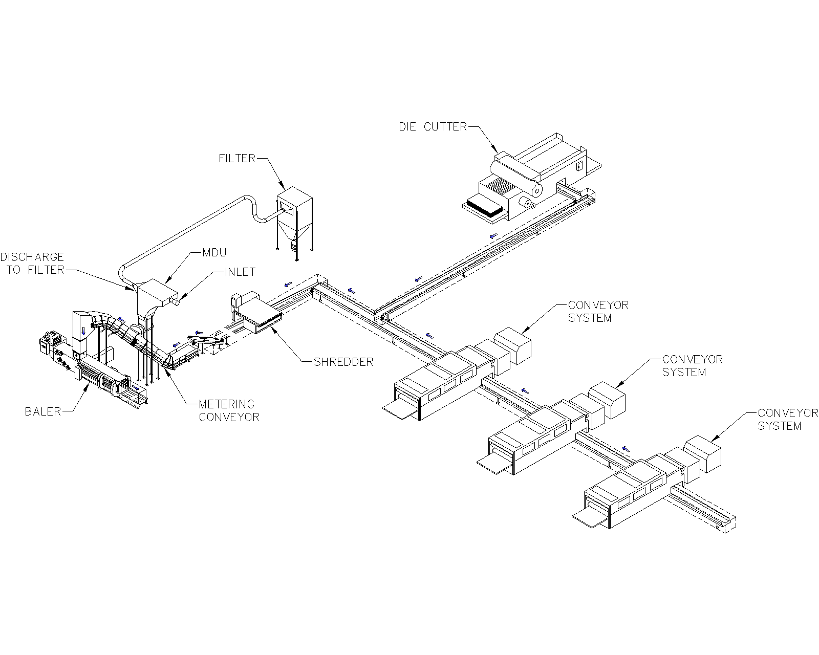Conveyor and MDU System Illustration by Air Systems Design for the most efficient pneumatic conveying systems.